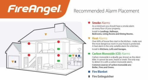 Fire Angel ST-622 Enhanced Optical Smoke Detector Thermoptek Fire Alarm Loud New