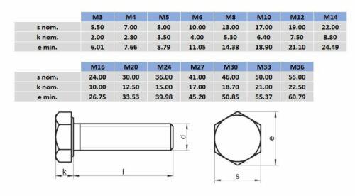 M6 M8 M10 M12 M14 M16 Hex Bolt High Tensile Zinc Plated Metric Coarse