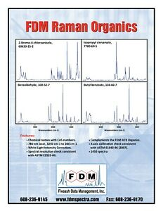 FDM-Raman-Organics-and-FDM-SearchFaster-tm-software-Annual-License