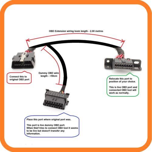 BMW E//F//G Series dummy OBD2 port relocation extension diagnostic extender guard