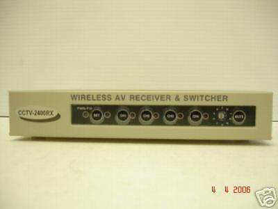 Wireless AV Receiver /& Switcher
