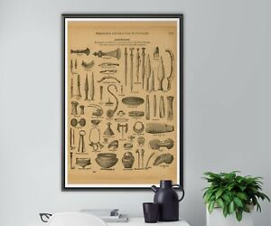"""1906 Archaeology Illustrations POSTER! (up to 24"""" x 36"""") - Vintage - Antique"""