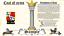 thumbnail 3 - Sacheville-Sakvile COAT OF ARMS HERALDRY BLAZONRY PRINT