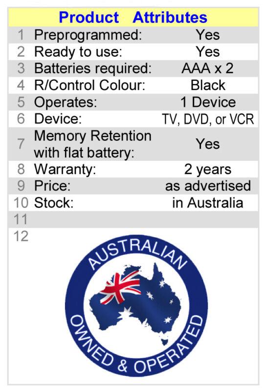 Remote Control for BAUHN TV Model : ATVU65-0916