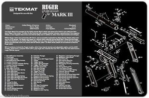 Ruger Mark Iii Armorers Gun Cleaning Bench Mat Exploded