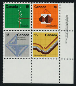 Canada 585a BR Plate Block MNH Earth Sciences