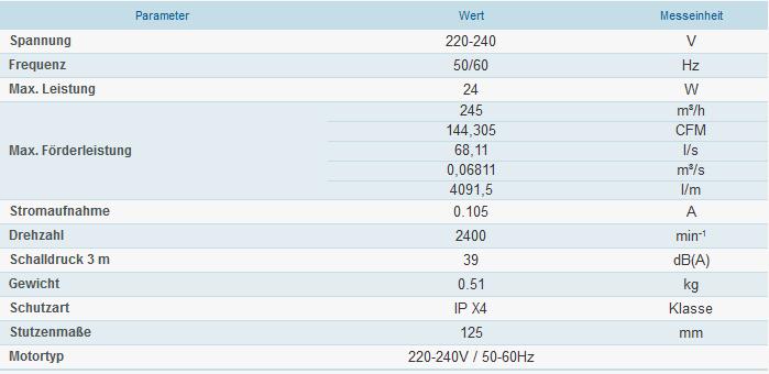 Rohrlüfter Einschublüfter Rohrventilator KUGELLAGER VENTS VKO1L TURBO Ø125 3777