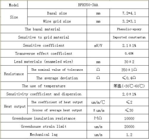 5pcs-BF350-3AA-BF350-350-Precision-Pressure-Resistance-Strain-Gauge-350-ohm