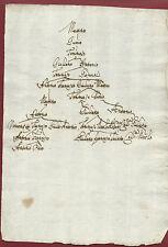 Albero Genealogico Piramidale Famiglia Martini Gucci Martini Firenze Seicentesco