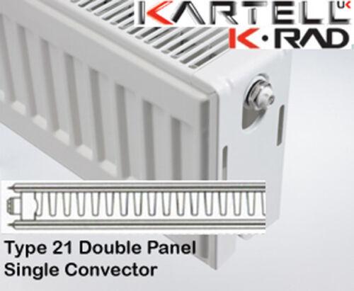 BRAND NEW KARTELL RADIATOR Panel plus 21