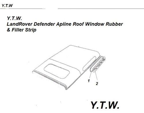 LAND ROVER DEFENDER GLASS RUBBER PACKAGE ROOF LIGHTS /& REAR QUARTERS FILLER