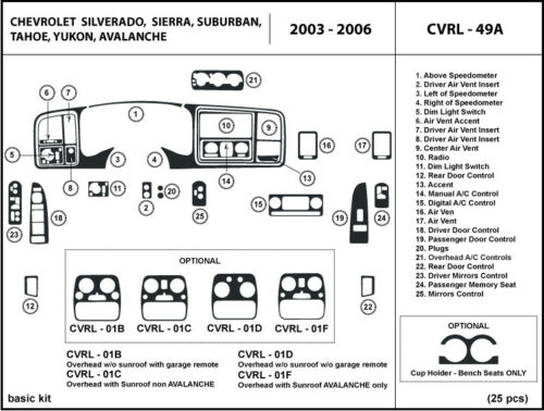 Sierra Chevrolet 2003-2006 Silverado basic Tahoe  Real Carbon Fiber Dash Kit