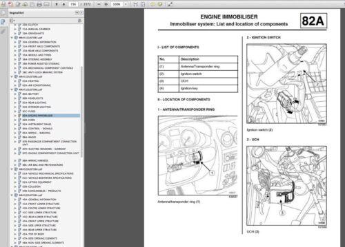 Anleitungen & Handbcher Dacia Duster manuale officina workshop ...