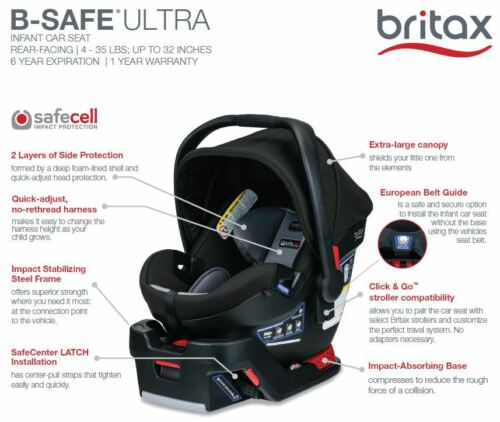 Britax B-Safe Ultra Infant Car Seat Baby Child Safety Cool Flow Grey NEW 2018