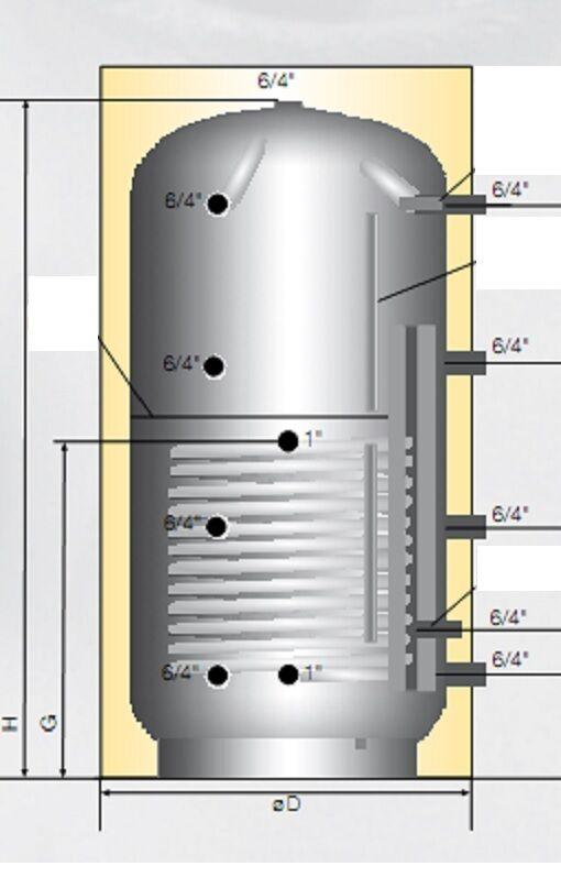 800 L Solar Pufferspeicher , 100 mm Isolierung , Tauscher 2,4m² , Typ: PSR 800