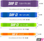 thumbnail 5 - Shapex Pull up Bands-Heavy Duty Set of Pull up Workout Bands, Perfect Resistance