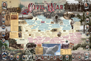 History of the american civil war poster timeline players maps image is loading history of the american civil war poster timeline publicscrutiny Images