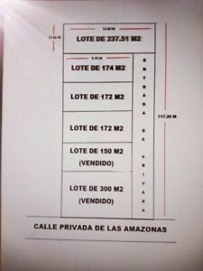 Lotes residenciales