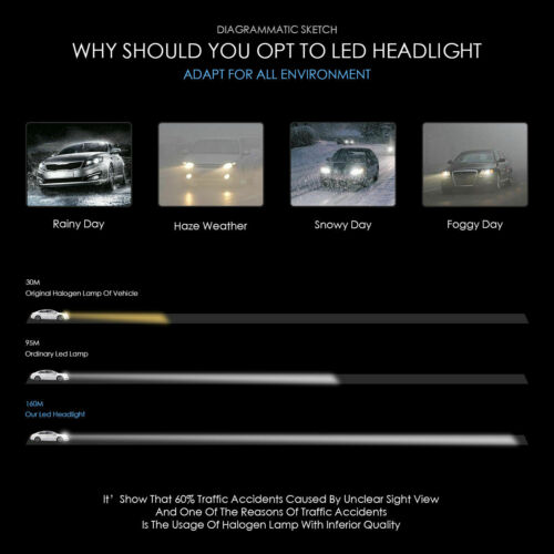 2PC H8//H9//H11 LED Headlight High Beam Bulbs Kit for 2016-19 Toyota Tacoma 6000K