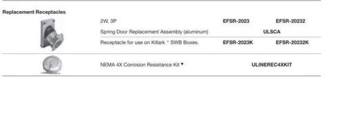 Appleton EFSR-20232 20 Amp Explosion Proof Factory Sealed Aluminum Receptacle