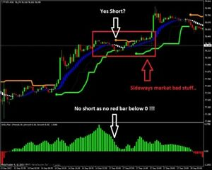 What is repainting in forex