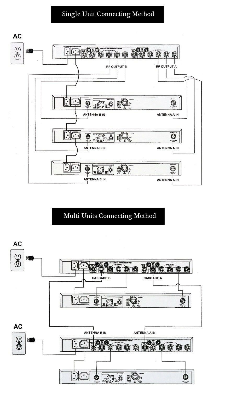 Amplificador Distribuidor De Antena Para Micrófonos Micrófonos Micrófonos Inalámbricos Uhf 4 canales sistema 500-952MHz 9ea4a1