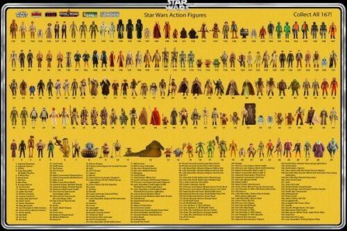 Star Wars Action Vintage Poster Figures List Poster Retro Wall Kenner Checklist