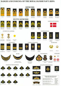 A3 Poster Badges And Insignia Of The Royal Danish Navy Picture Emblems Ranks