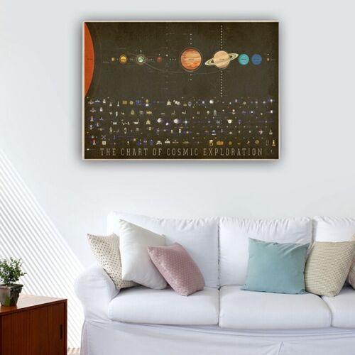 Solar System Chart Of Cosmic Exploration Lehrreiches Kunst Poster 50//70cm Neue