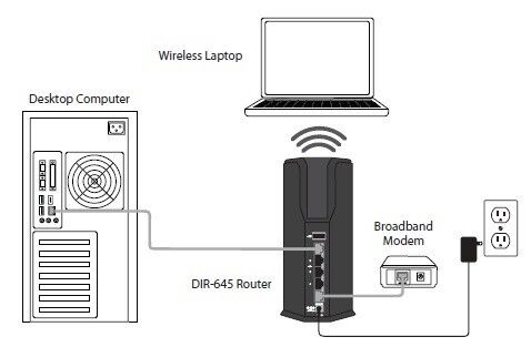Router, wireless, D link