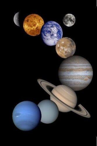 disponibile anche come A4 lucida stampa Sistema Solare Pianeti cross stitch chart