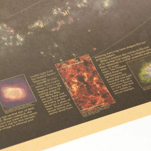 Milky Way Galaxy Nebula Map Science Universe Poster Home Bar Art Wall Decor 72cm