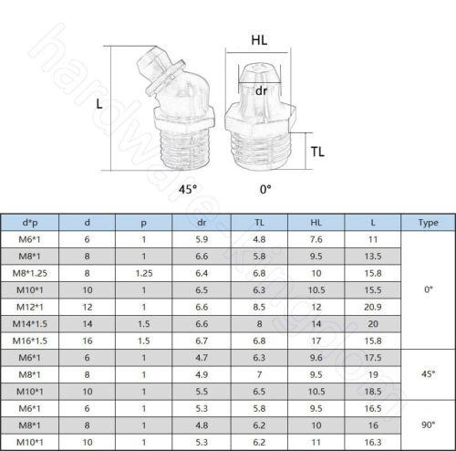 Straight M6 M8 M10 M12 M14 M16 Brass Grease Zerk Nipple Fitting 45 90 Degree