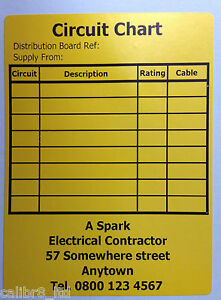 50 Personalised Distribution Board Circuit Chart Labels. BS7671. | eBay