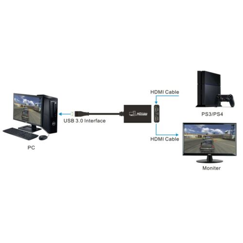 HD Game Capture HD60-S Xbox One//PS4//Wii USB 3.0 1080p HDMI Stream /& Record