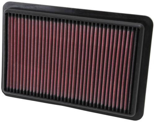K/&N 33-2480 Replacement Air Filter