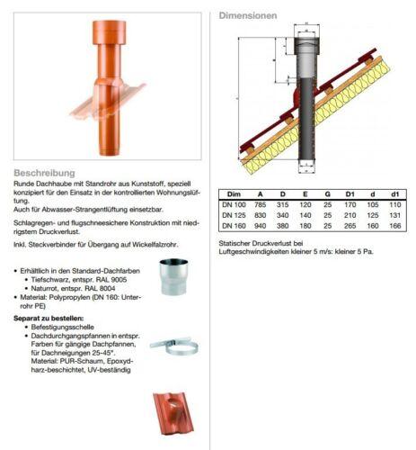 Mvplus capote de toit avec tube vertical en plastique 100-125-160