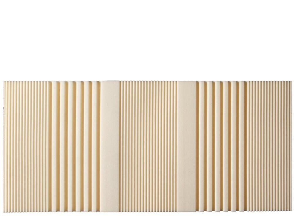 Ergomed® 7 7 7 Zonen Kaltschaum Matratze VitalTraum® RG40 18 cm 200x220 c6e33a