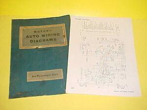 Remarkable 1950 1951 1952 1953 1954 1955 1956 Hudson Hornet Convertible Wiring Wiring Database Ittabxeroyuccorg