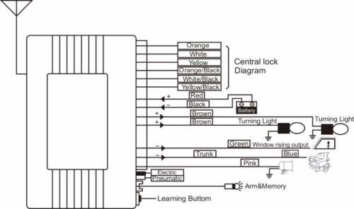 Universal Car Keyless Entry System Kit Remote Control Central Door Lock Locking