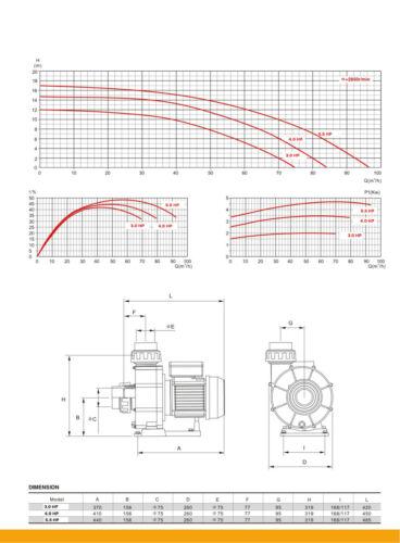 Hochleistungspumpe Jet Pumpe Gegenstromanlage Jet Swim 84m³//h 4.0HP 380//400V