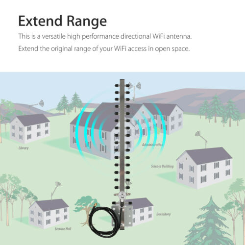 RP-SMA 2.4GHz 25dBi Directional Outdoor Wireless Yagi Antenna WiFi For Router VP