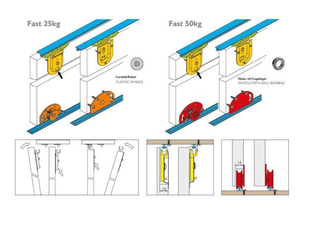 Schiebetür   3 Zimmertüren Oder Einbauschränke Bausatz 3 X 25 Kg Ab 3500 Mm