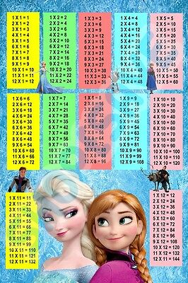 Frozen Anna & Elsa and Cast Times Tables Wall A4 or A3 Wall Art Print