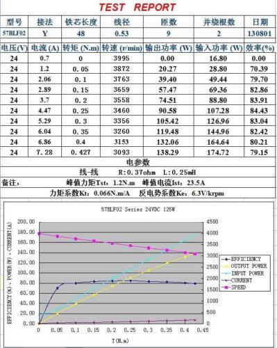 57BLF02 Nema23 Wantai Brushless DC Motor  3000RPM 24VDC,125W