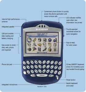 Brand New Blackberry 7230 RARE Collectible PDA Device! RIM First PDA Cell Phone