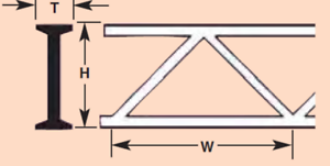 OWTS-Plastruct-Styrene-Open-Web-Truss-Sections-various-sizes