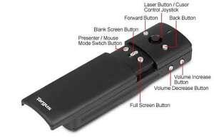 Brand New Targus AMP14USZ Green Laser Presenter Remote 100ft 2GB USB