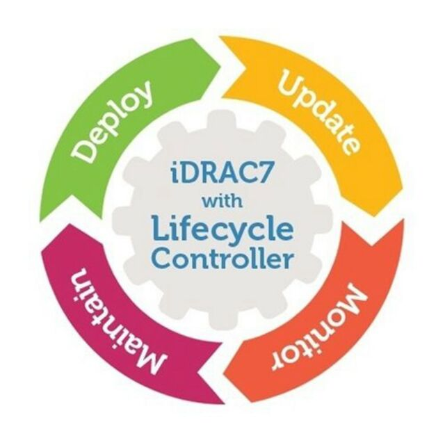 iDRAC7 Enterprise License PowerEdge Dell R320 R420 R520 R620 R720xd R820 R920