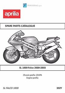 Pleasing Aprilia Sl1000 Falco Manual Wiring Digital Resources Pelapshebarightsorg